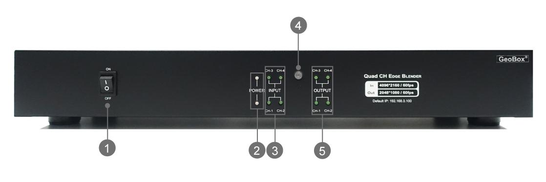 フロントパネル(画像上 G802   画像下 G804)