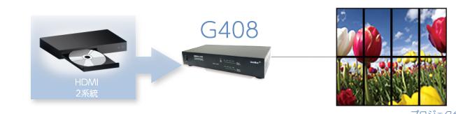 PCやサイネージプレイヤーなどから出力された4K/60P迄の映像を8台迄のHDMI表示機器にまたいで分割表示