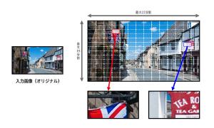 入力画像の分割出力機能(マルチディスプレイ機能)