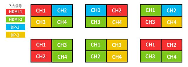 多彩な表示パターン